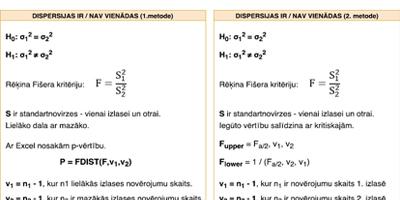 Dispersija lielāka/mazāka par konstanti